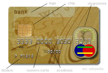 Carta di credito okpedia for Carta di credito per minorenni