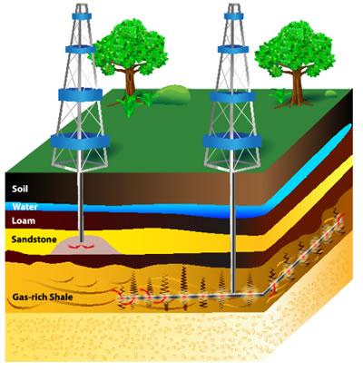 Risultati immagini per come si è formato il metano